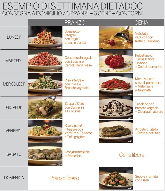 dietadoc-pranzi-cene-pasti-pronti-a-domicilio-1