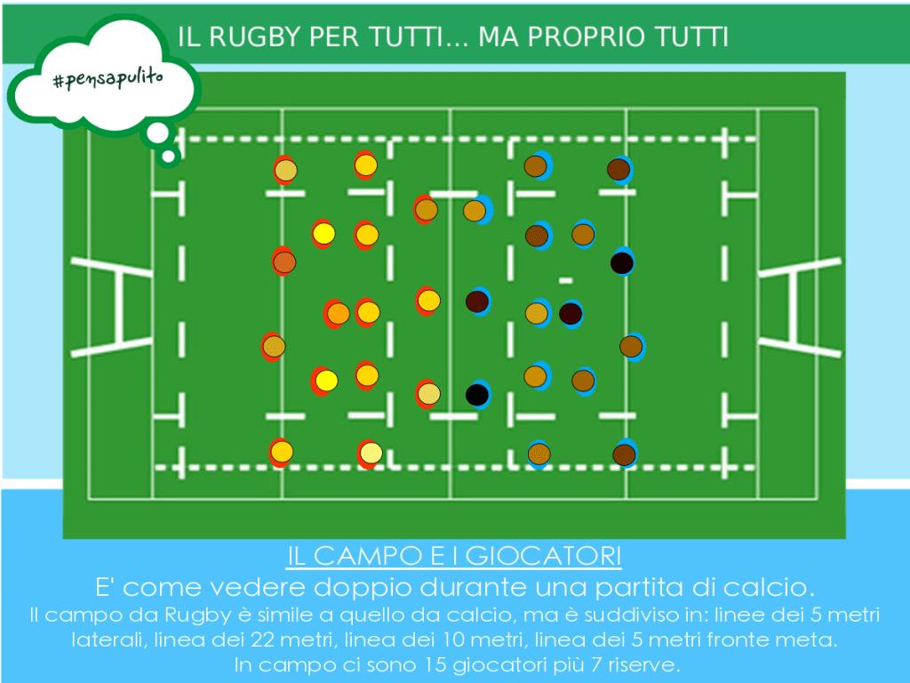 folletto-pensa-pulito-regole-rugby-inforgrafiche-1